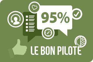 Selon un sondage effectué auprès de nos membres, 95% d'entre eux sont satisfaits de la qualité de nos services.